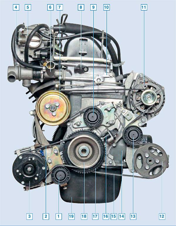 Запуск двигателя нива шевроле