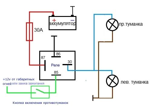 Схема Лампа для ПТФ