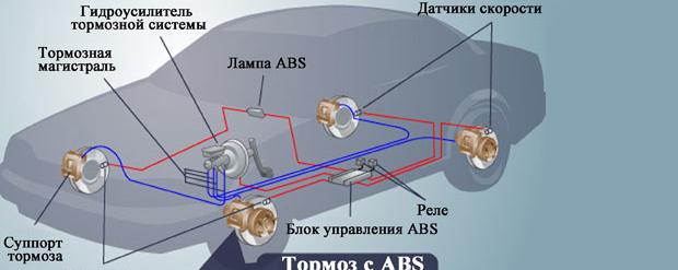 Абс на шеви нива схема