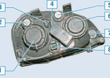 Lacetti: Снятие и установка блок-фары, замена ламп ближнего и дальнего света, поворотника, габаритных огней
