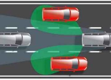 Установка парктроника сПАРК 4-F с функцией контроля «мёртвых зон» (седан)
